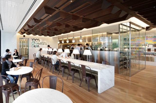 咖啡店装修设计风格有哪些,咖啡店装修风格大全